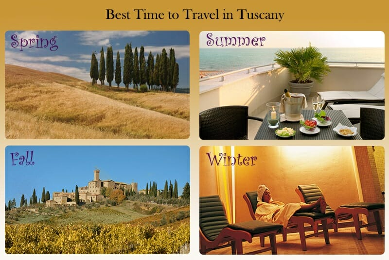 Infographics - Best time to travel in Tuscany